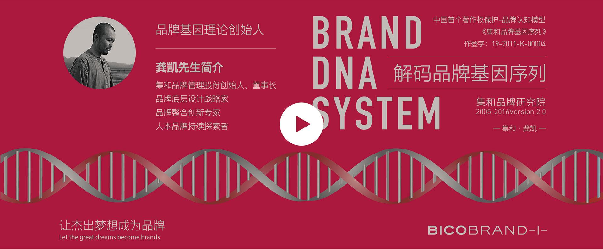 集和Beplay基因序列